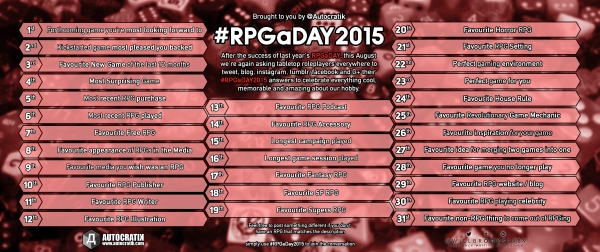 rpg-a-day-2015
